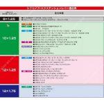 ノブ延長 ノブ変換 ちょい曲げEX(10度曲げ)2