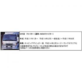 ドアサイドマーカーランプ(215) ウインカーランプ  フルコンファイター/NEWファイター/ベストワンファイター用4